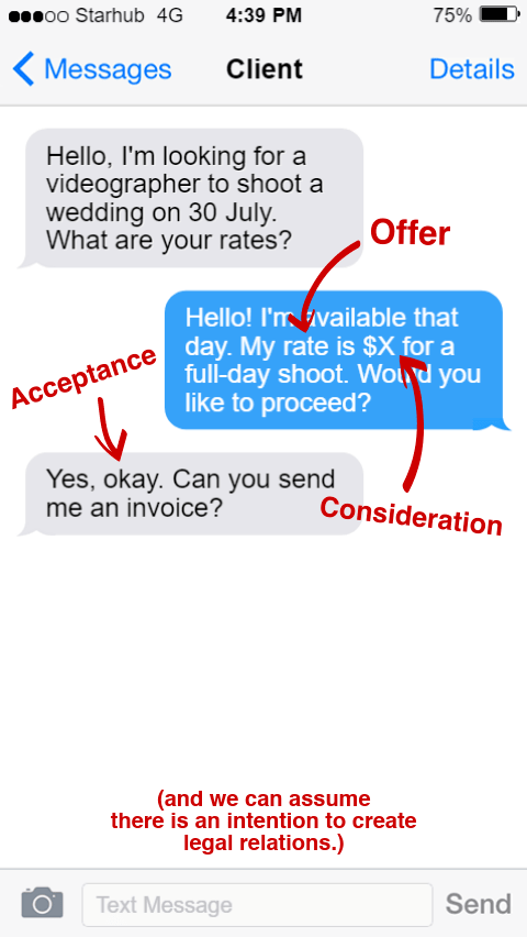 """Sample text message discussion between a freelancer and a potential client. The client asks: """"Hello! I'm looking for a videographer to shoot a wedding on 30 July. What are your rates?"""" The freelancer replies: """"Hello! I'm available that day. My rate is $X for a full-day shoot. Would you like to proceed?"""" And the client replies: """"Yes, okay. Can you send me an invoice?"""" The word """"Offer"""" points to the freelancer's statement of """"My rate is $X for a full-day shoot"""", while the word """"Acceptance"""" points to the client's """"Yes, okay"""" response. And the word """"Consideration"""" points to the $X rate mentioned by the freelancer. At the bottom of the text message conversation there is a note saying """"and we can assume there is an intention to create legal relations."""""""