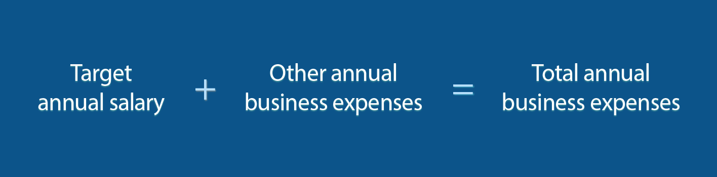 Target annual salary + other annual business expenses = total annual business expenses