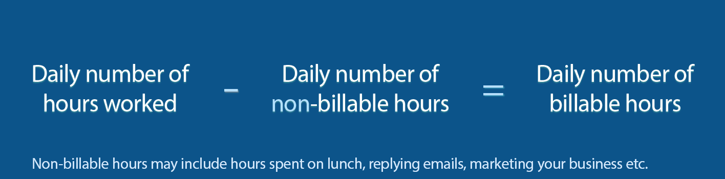 Daily number of billable hours x annual number of work days = annual number of billable hours