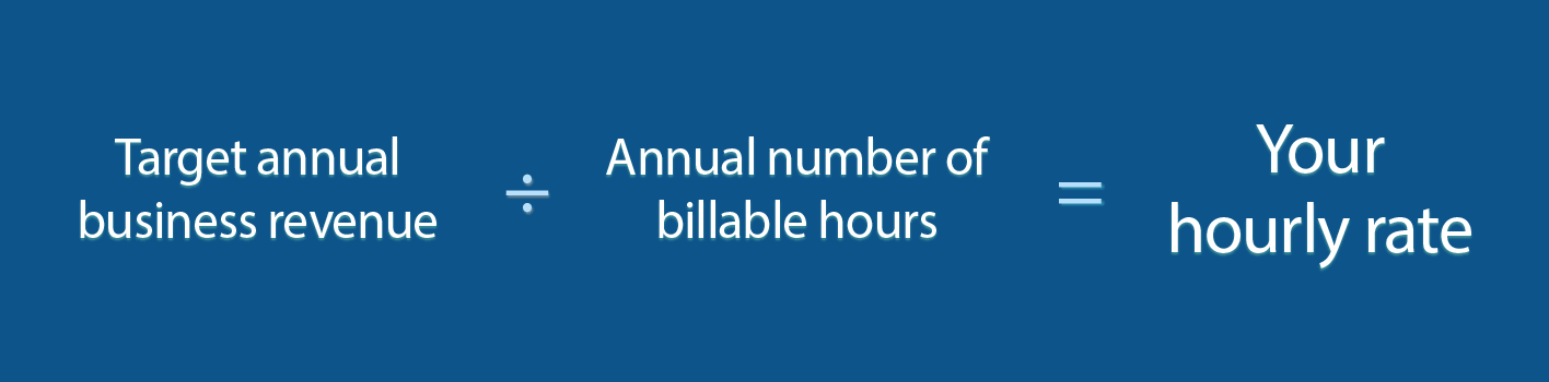 Target annual business revenue / annual number of billable hours = your hourly rate