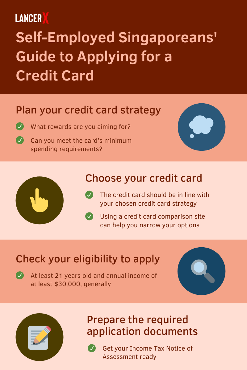 Self-Employed Singaporeans' Guide to Applying for a Credit Card - infographic